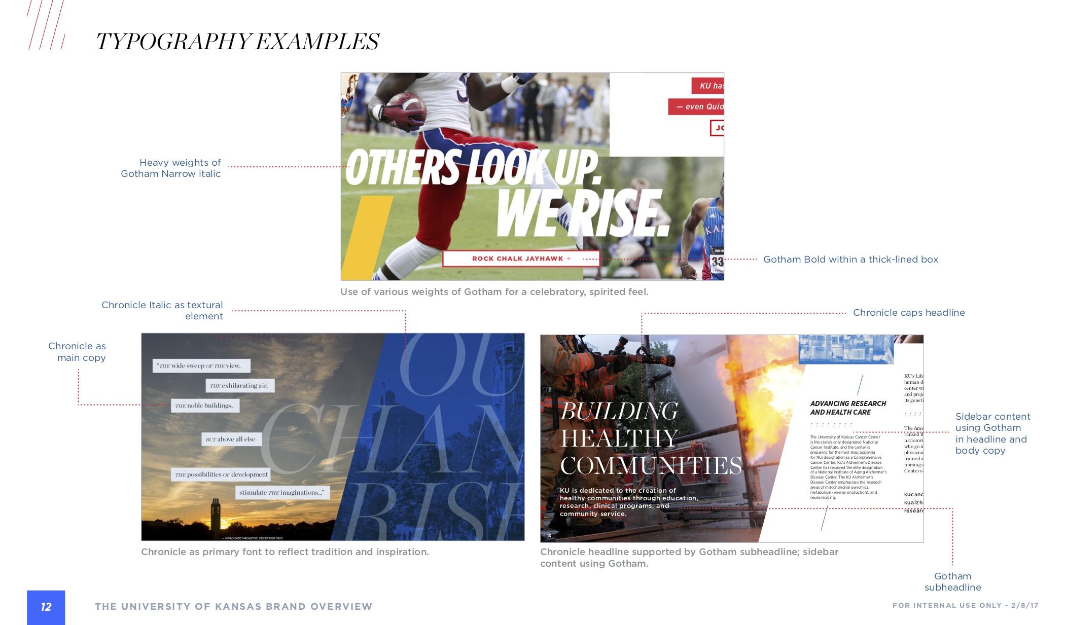 KU Brand book spread - Typography